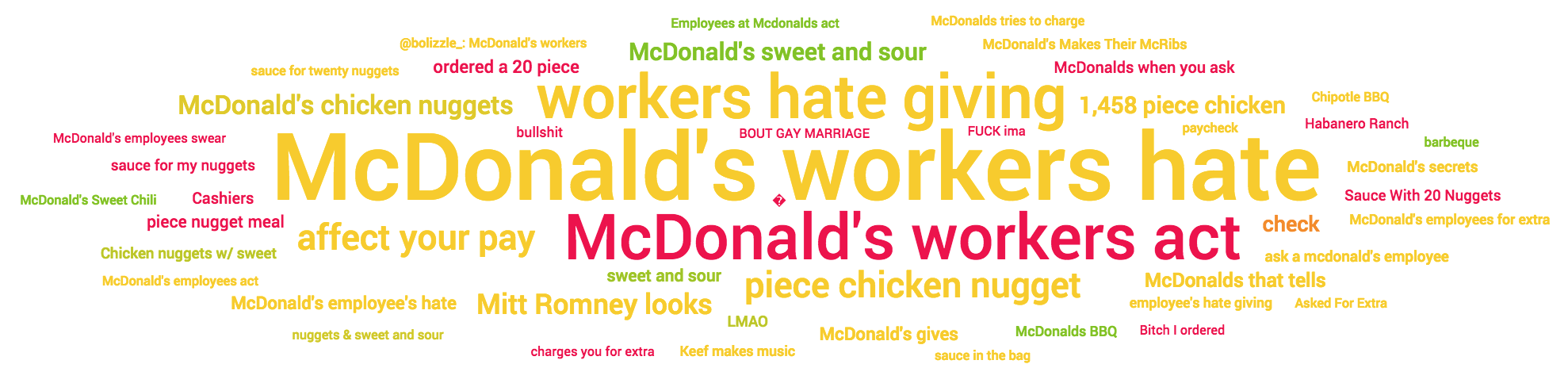 millennial topics about mcnuggets and sauce