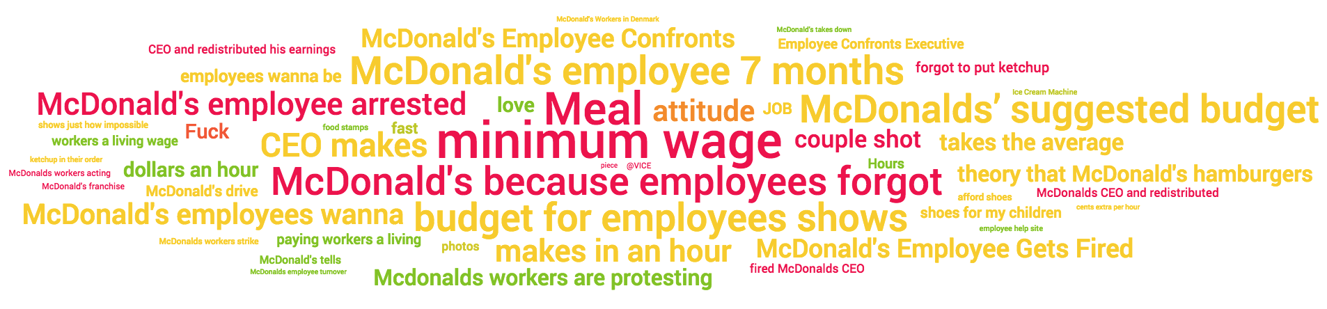 Millennials negative expression for minimum wage