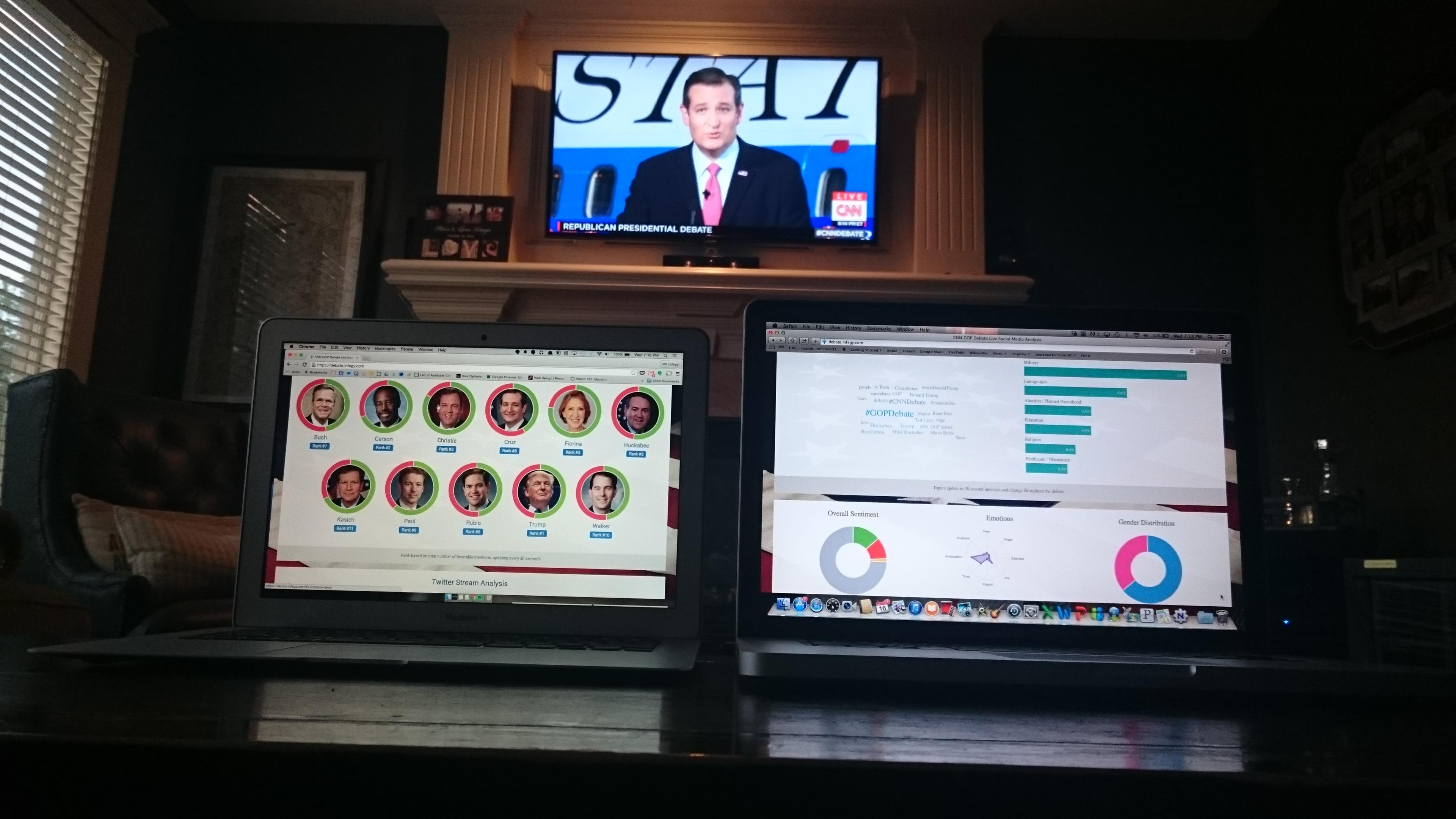 Infegy's Live CNN Debate Analysis