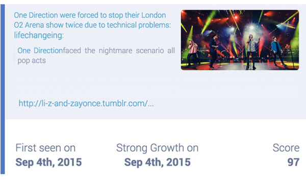 o2 topic cloud featuring one direction