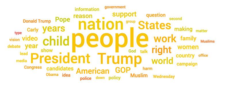 social media topics for cnn september 2015
