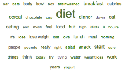 Healthy Eaters Discussion Topics
