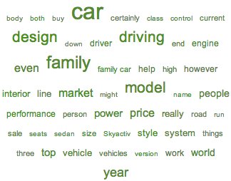 Mazda 6 Discussion Topics