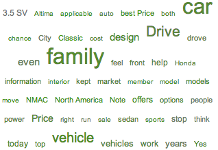 Nissan Maxima Discussion Topics