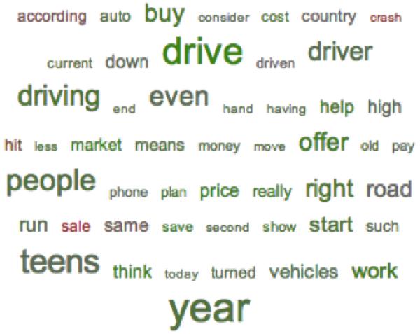 Ford Focus Discussion Topics