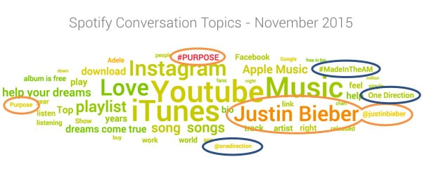 Justin Bieber lights up charts on Spotify in November 2015
