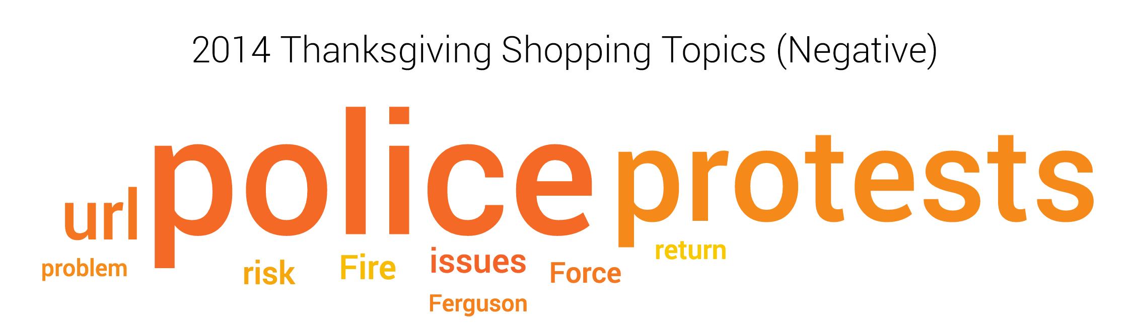 black friday deals negative topics