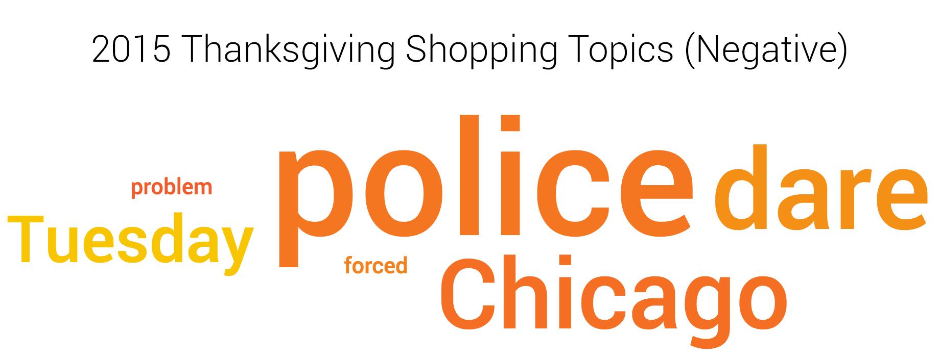 2015 black friday deals negative topics