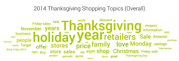 2014 black friday deals overall topics