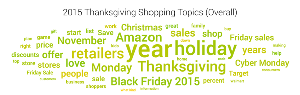 2015 black friday deals overall topics