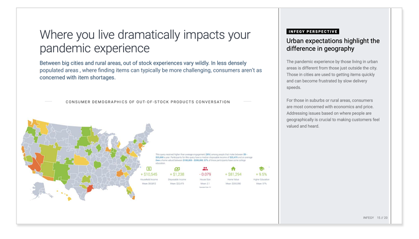 geographic analysis for customer experiences during COVID using social listening