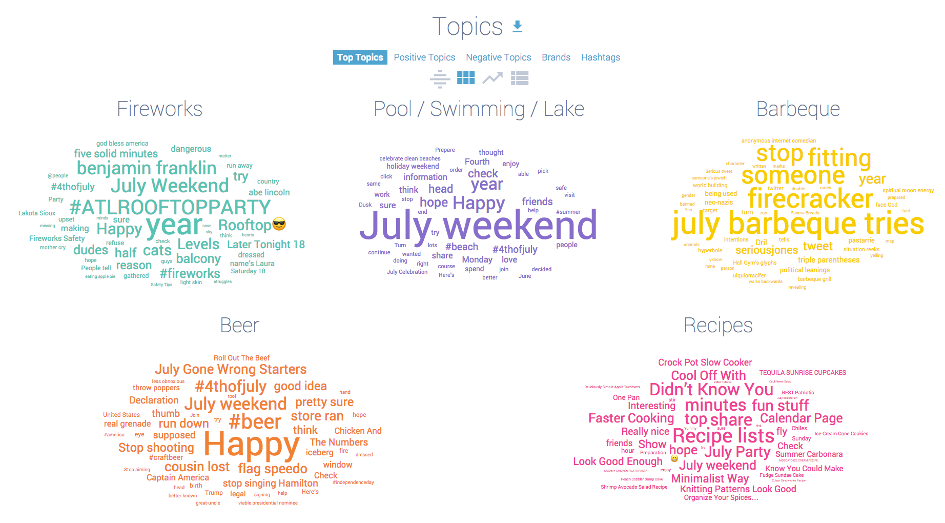 4th of july topic clouds top Screen Shot 2017-06-20 at 10.25.40 AM-1.png