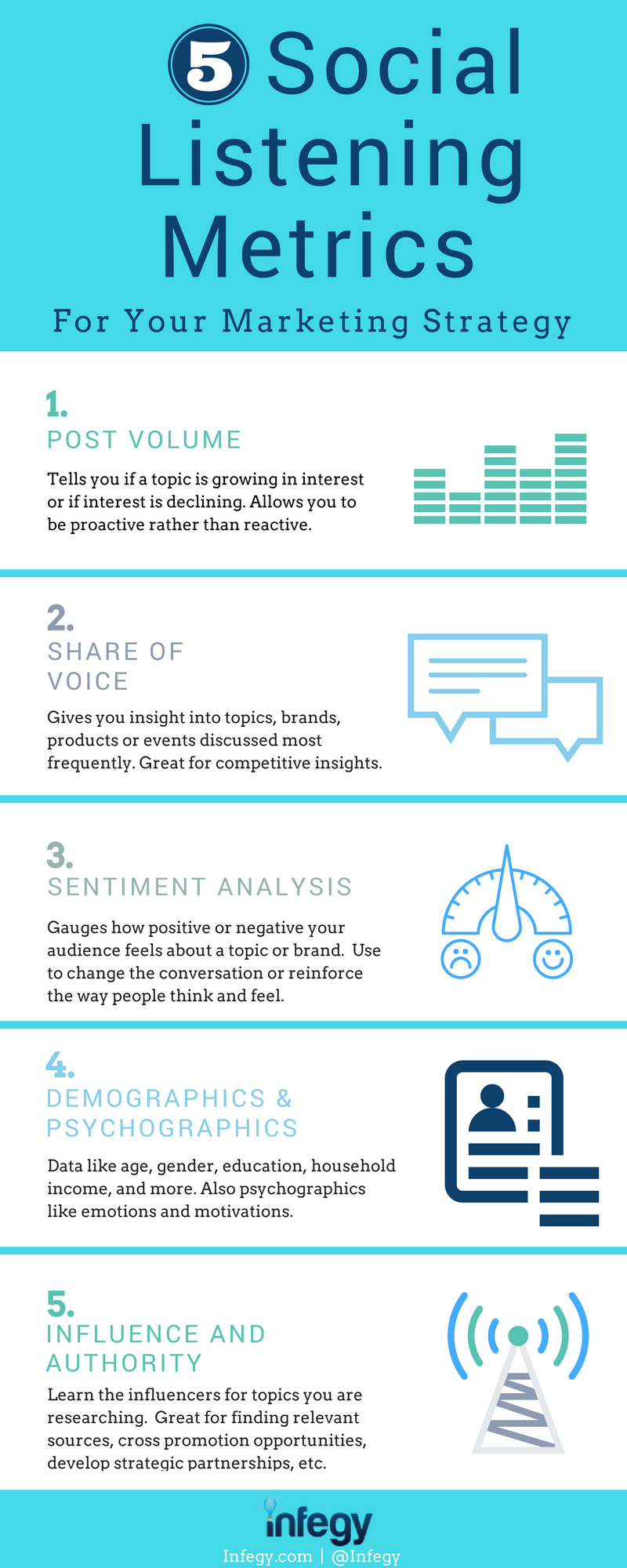 5 Social Listening Metrics For Your Marketing Strategy #3