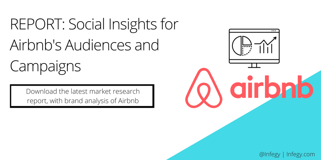 Airbnb Report Analysis TITLE