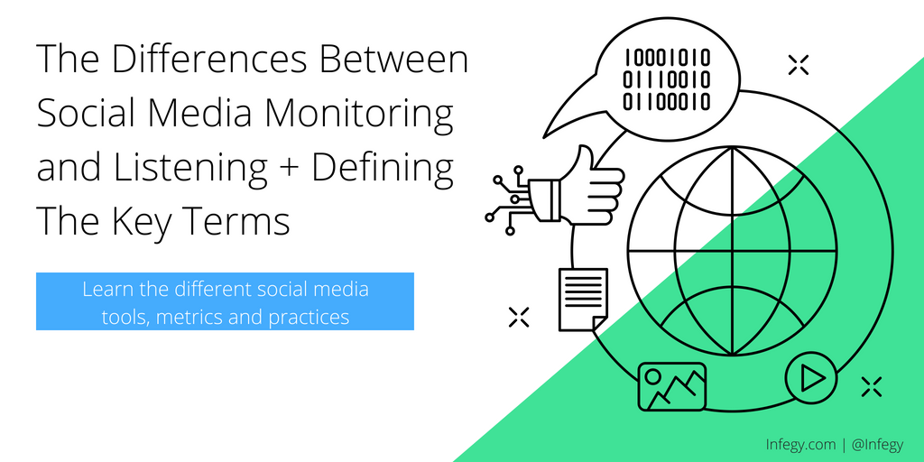 Differences between social monitoring and listening TITLE