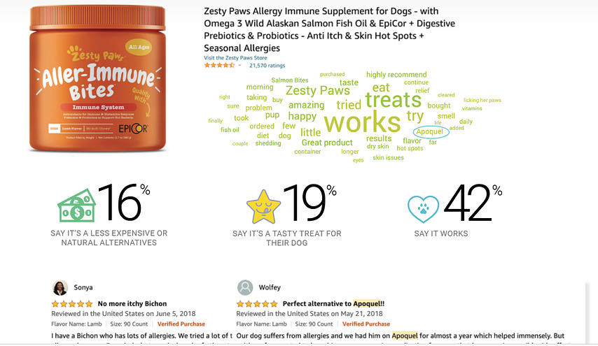 amazon review data of pet products with social listening