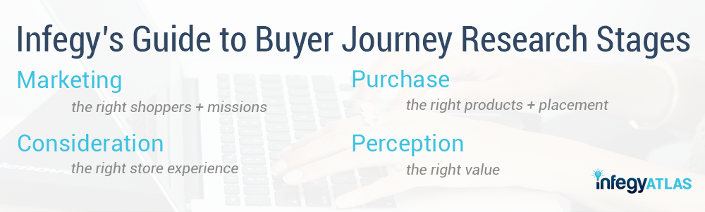 buyer-journey-guide.png