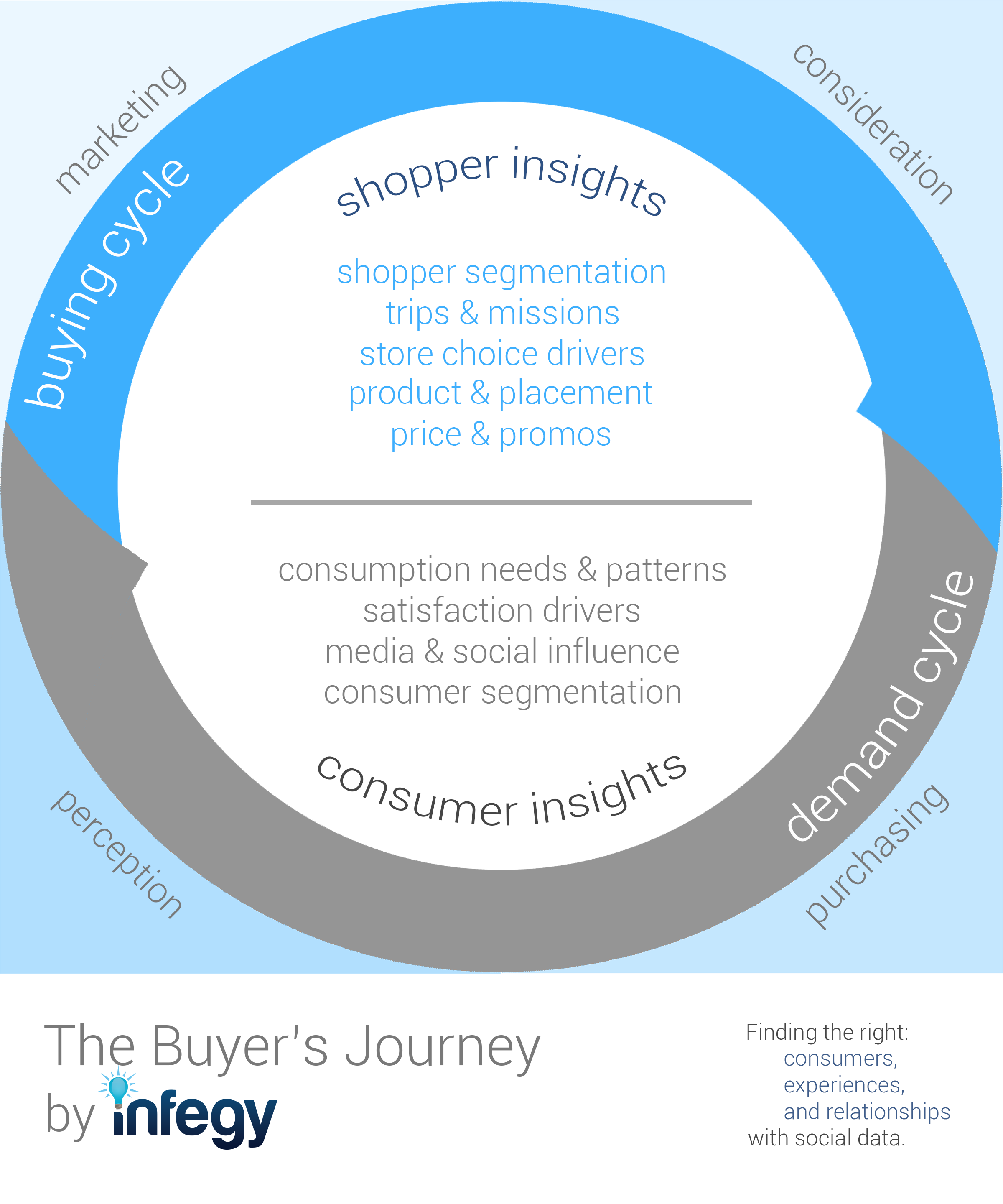 buyers_journey_graphic.png