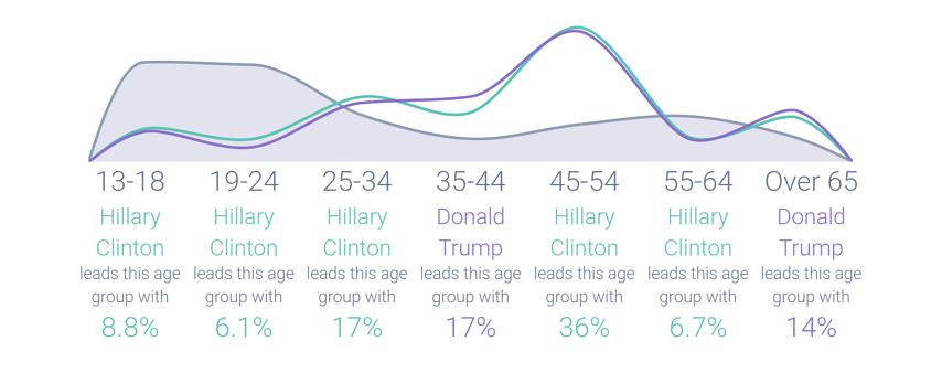 clinton_female_demographics-820135-edited.png