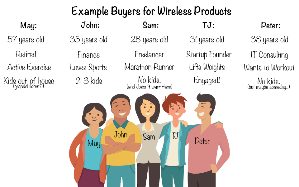 example_wireless_buyers.png