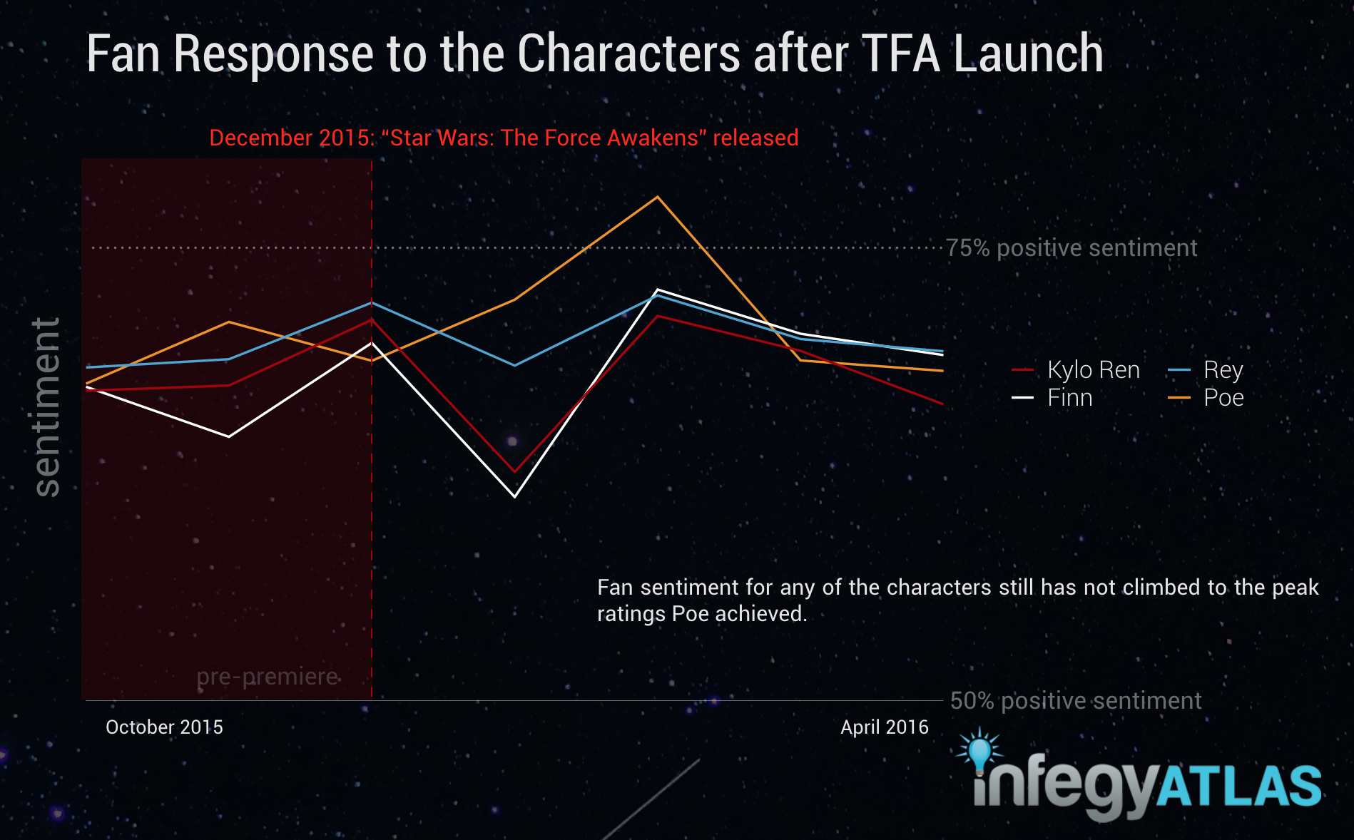 fan-response-to-characters-after-tfa-launch.png