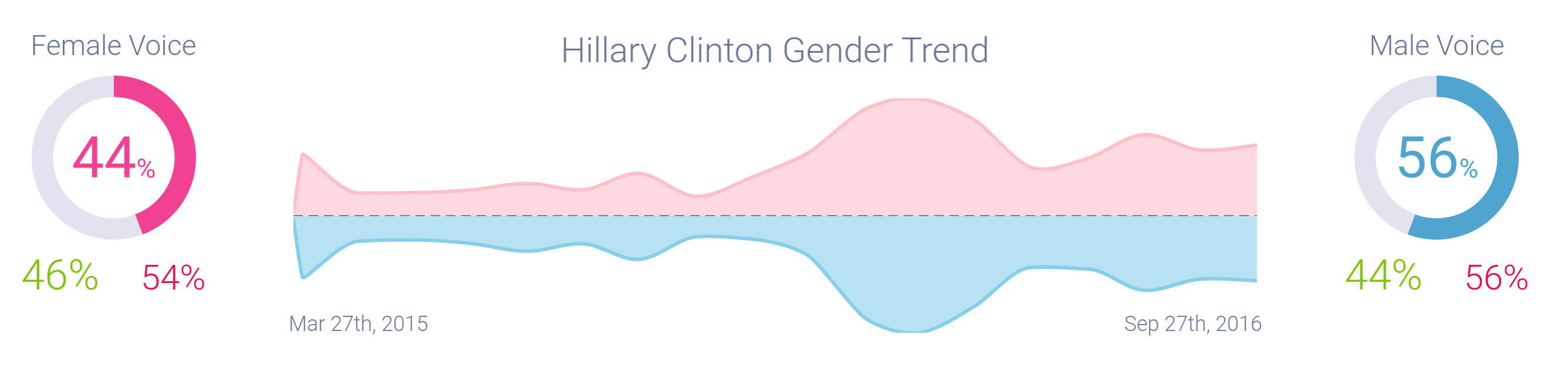 hillary_clinton_typically_wins_wwomen-244397-edited.png