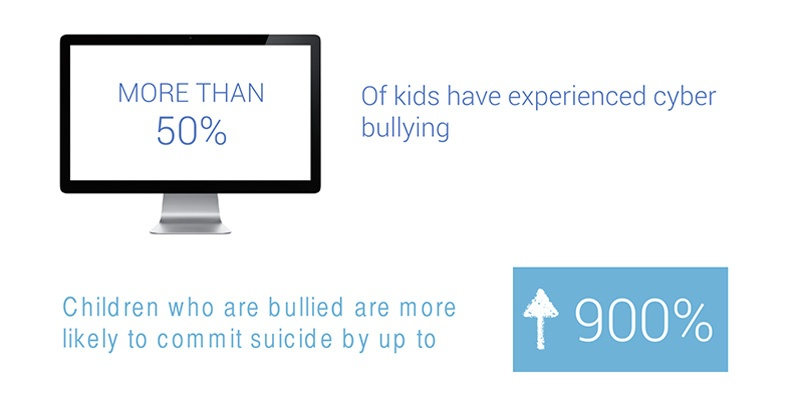 infegy-bullying-more-at-risk-for-suicide.jpg