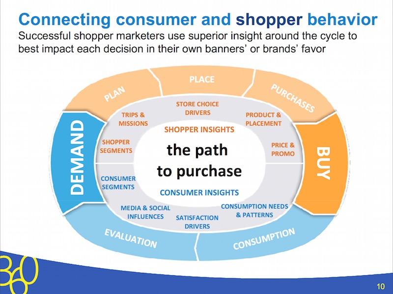 nielsen-path-to-purchase-model.jpg