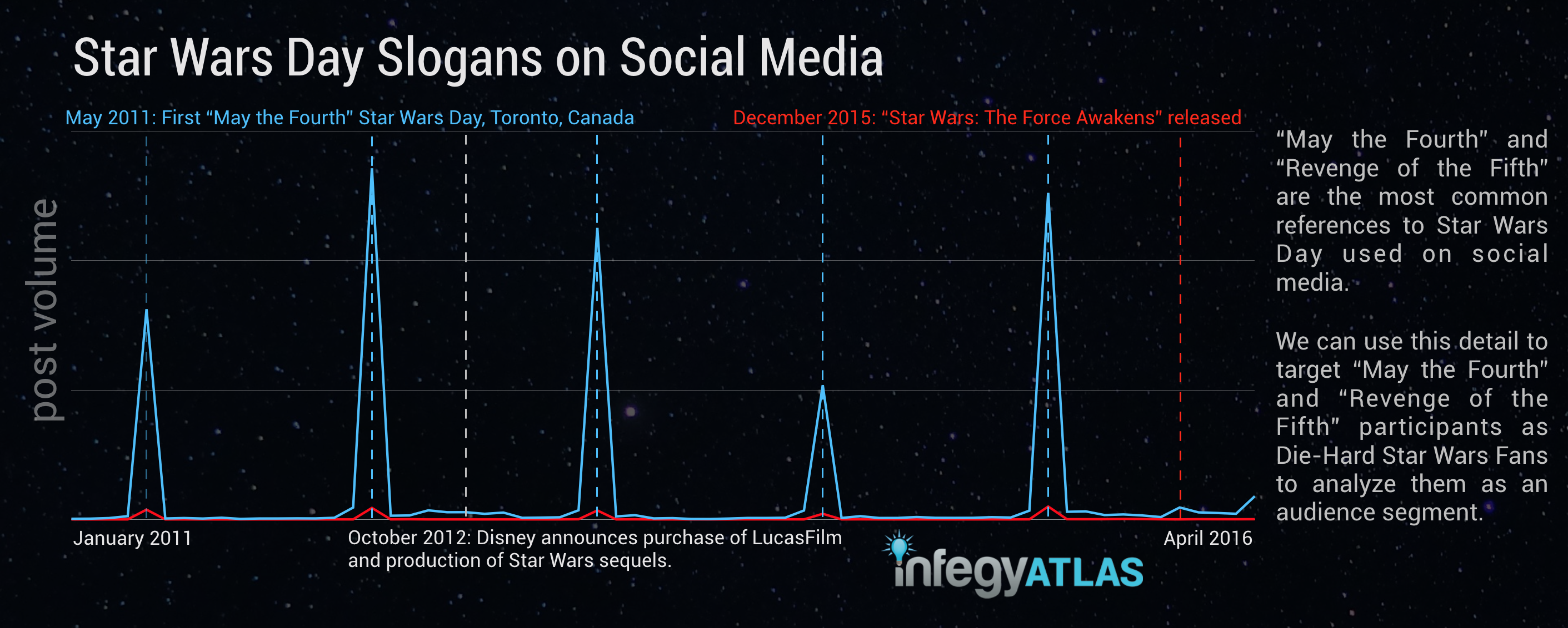 star-wars-day-slogans-on-social-media.png