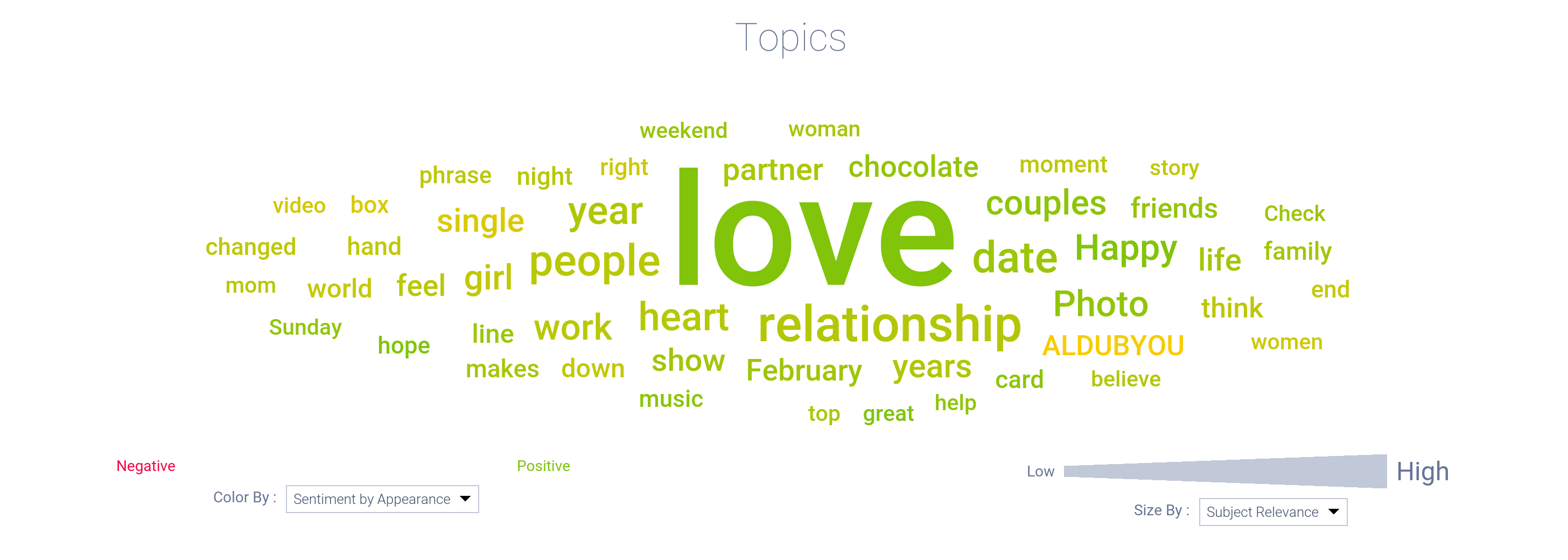 valentines-day_topics.png