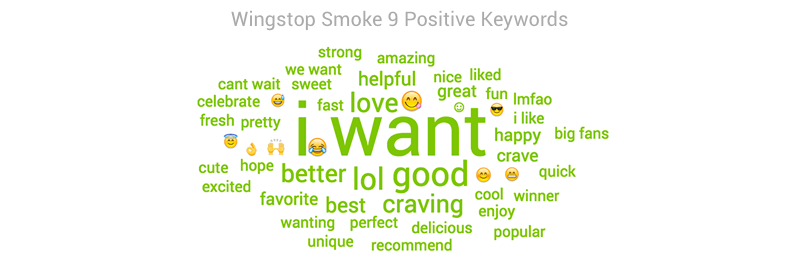 wingstop-smoke9-positive-words.png