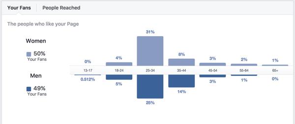 Infegy Facebook Demos-1