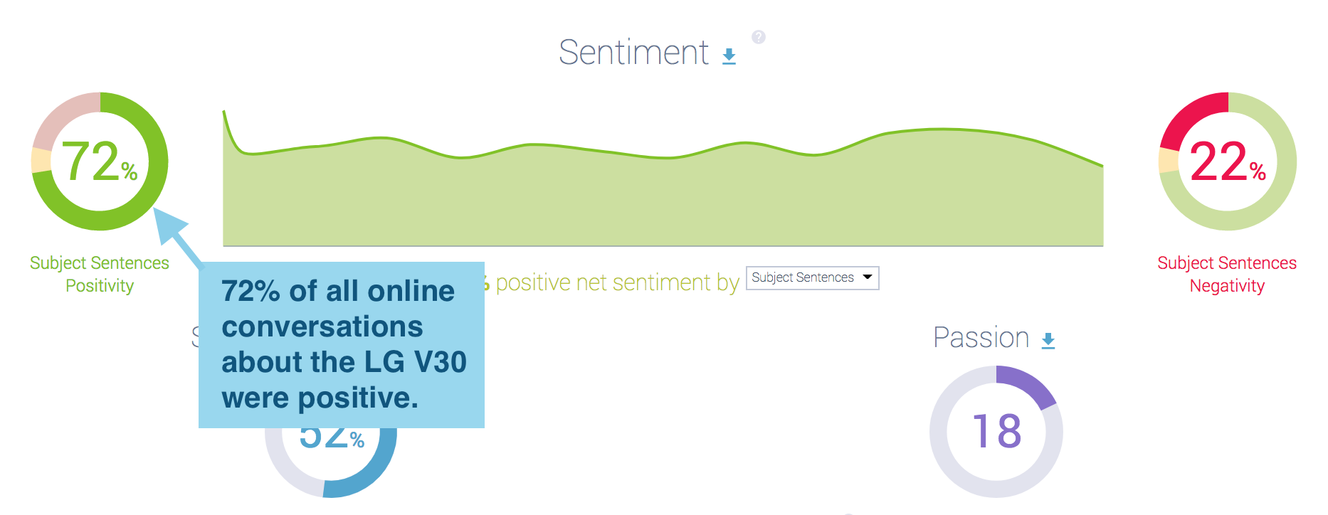 LG V30 product Sentiment