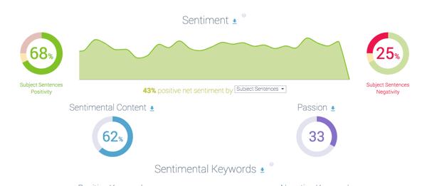 NETFLIX overall sentiment