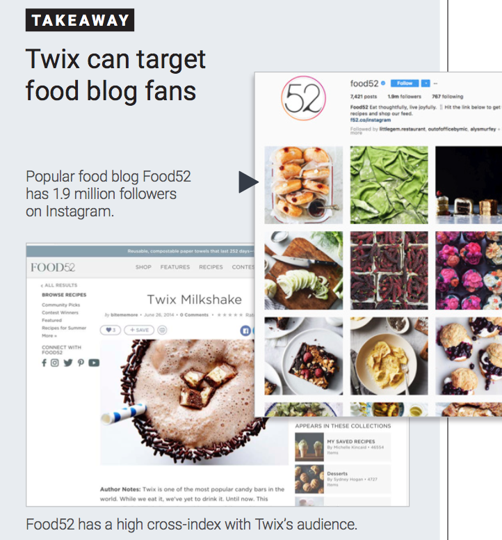 Twix target audiences and publications from social listening