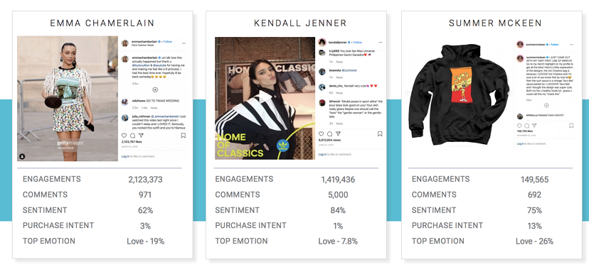 influencer campaign analysis using social listening tools