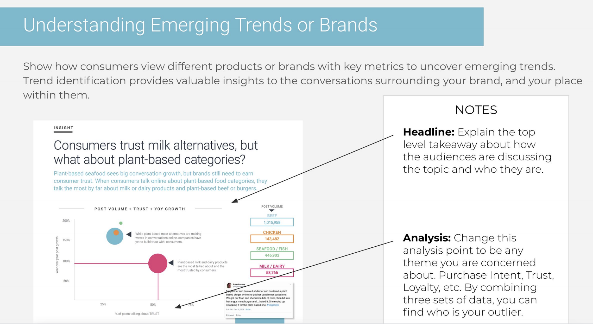 predicting consumer trends in beauty and cosmetics using social listening