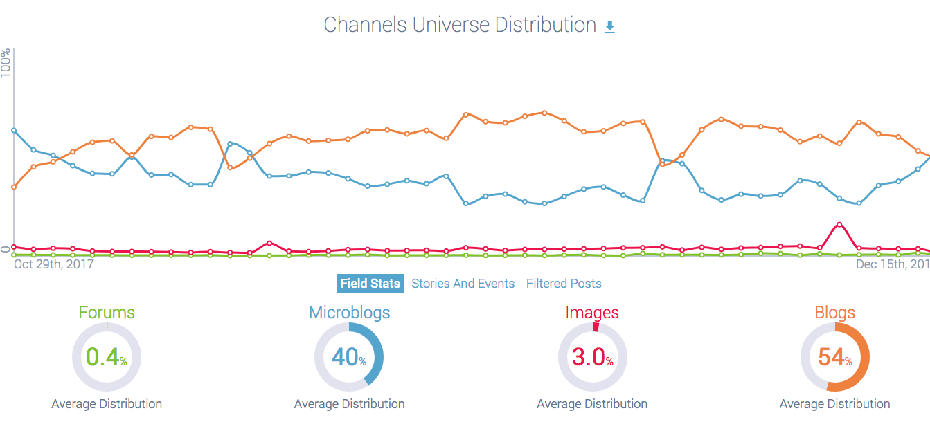Stranger Things Channel Distribution-1.png