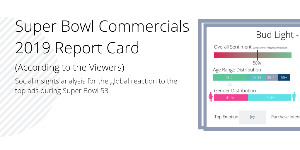 Super Bowl Commercials 2019 TITLE-1