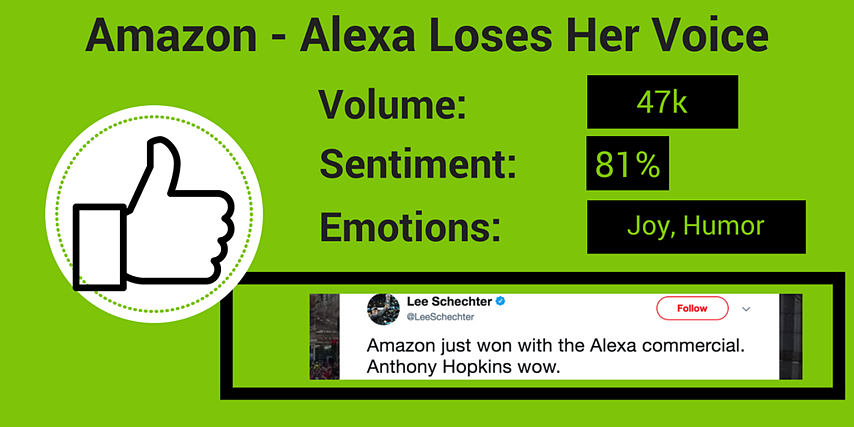 Super Bowl Commercials Graphic POSITIVE Amazon2FAlexa.png