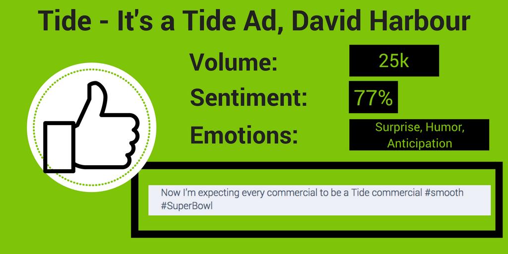 Super Bowl Commercials Graphic POSITIVE Tide (1).png