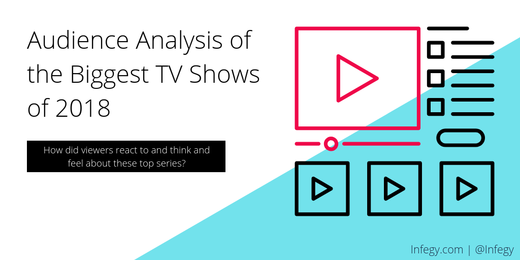 The analysis of tv shows