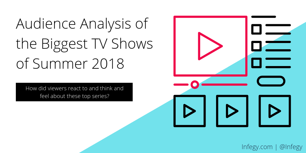 TV Shows Summer 2018 Analysis TITLE