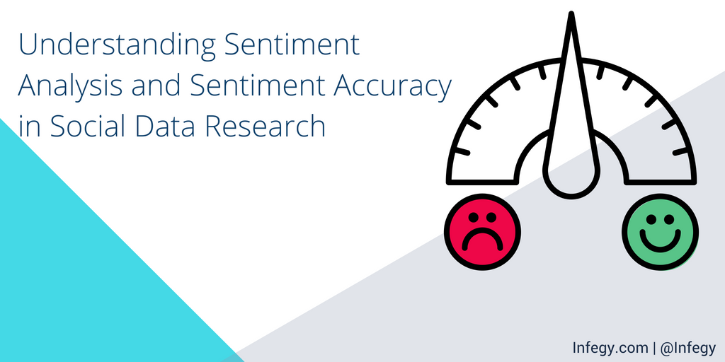 Understanding sentiment analysis and accuracy TITLE
