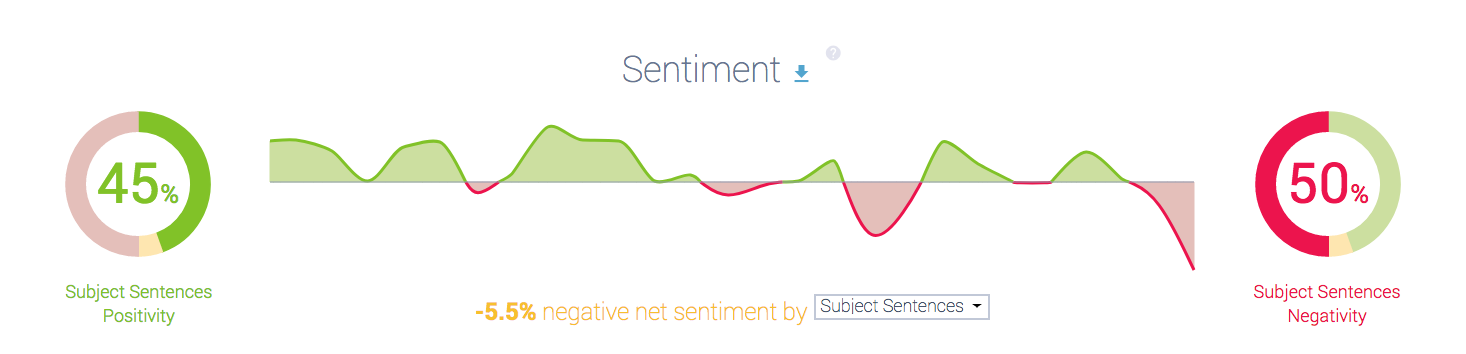 United Airlines sentiment analysis millennials