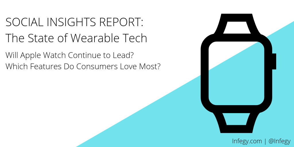 Will Apple Watch Continue to Lead Wearable Tech TITLE (with social insights)