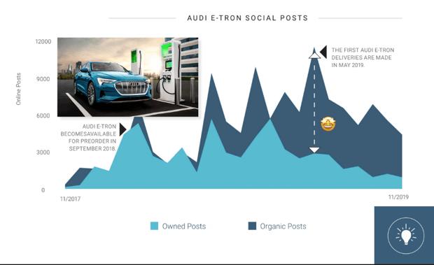 auto report blog image 4
