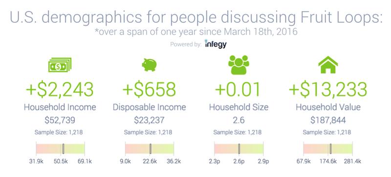 Fruitloops_people_demographics.png