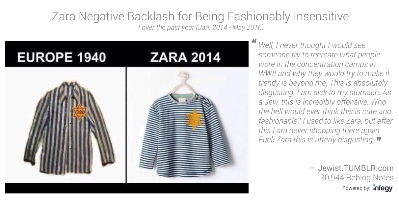 Zara_jew_fashionably_insensitive.png
