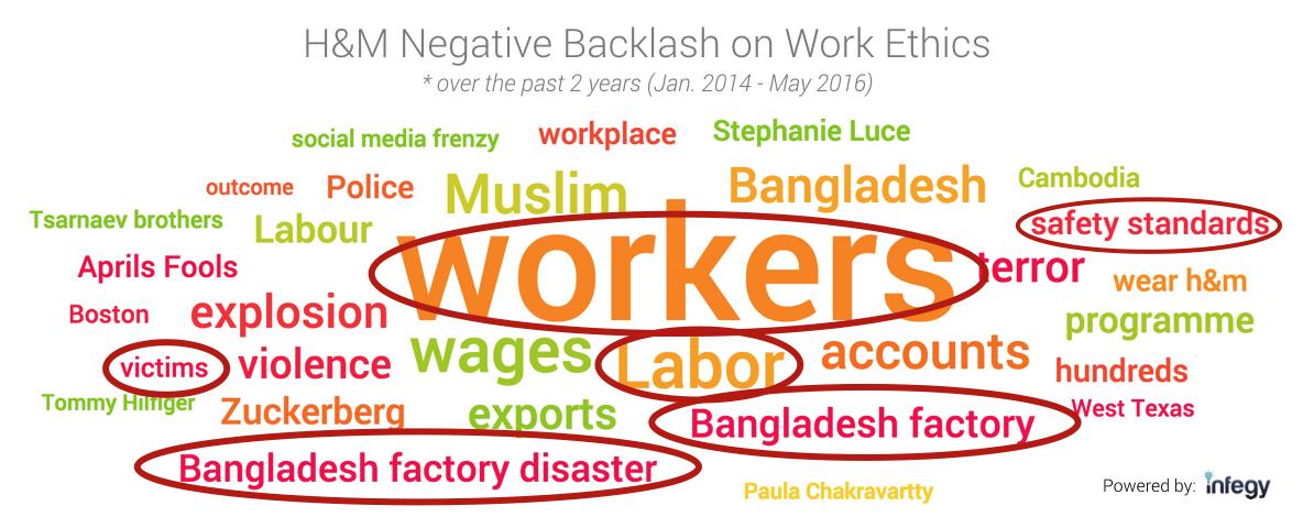 hm_backlash_work_ethics.png